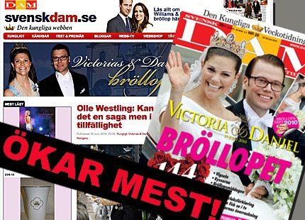 Svensk Damtidning <br>– ökar mest i veckopress!